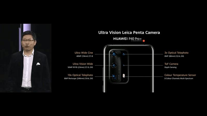 Huawei P40 Pro+ camera details