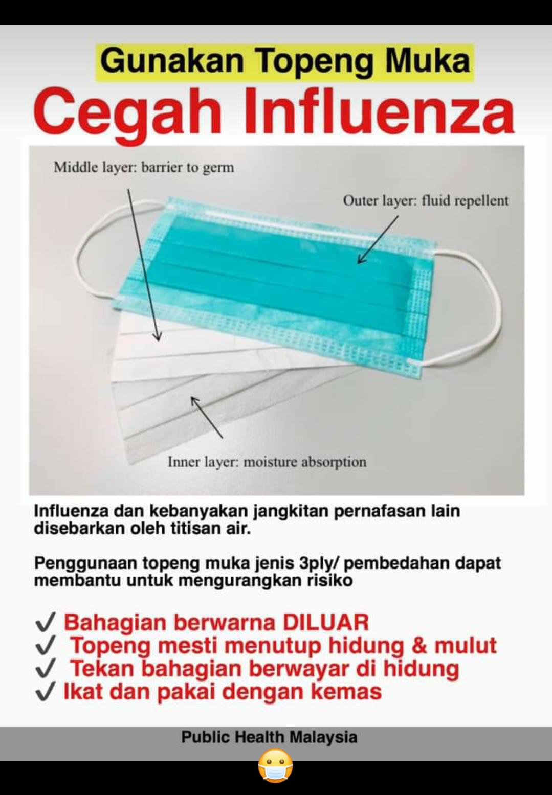 Putih Atau Biru Diluar Cara Pakai Topeng Muka Yang Betul Elak Virus Dan Jerebu Cikguzim