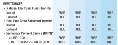 LittleSavings - Standard Chartered Bank IMPS Charges