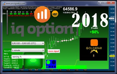 Otc binary options strategy