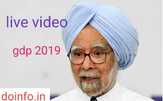gdp of india current,gdp indian states  gdp full form,gdp meaning,current gdp of india,gdp indian states 2019,