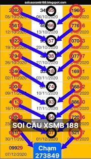 Chia Sẻ Dàn Đề Chuẩn 8 - 12 - Dự Đoán Kết Quả Xổ Số Miền Bắc Hôm Nay - SOI CAU 188
