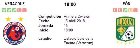 Veracruz vs León en VIVO