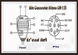 Mic Connector Radio RIG Alinco DR-135