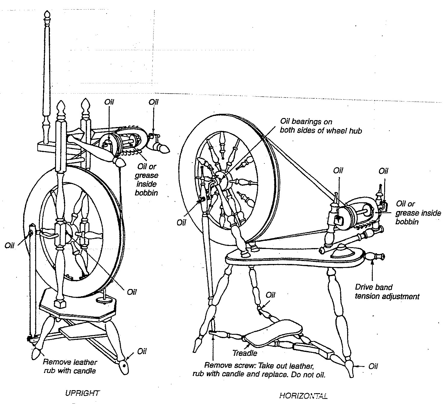Vintage 2 Stroke Engine Diagram