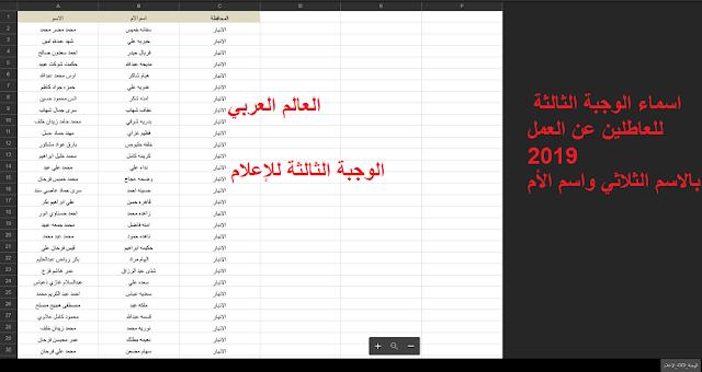 اسماء الوجبة الثالثة للعاطلين عن العمل 2019 في العراق بالاسم الثلاثي واسم الأم للحصول على 175 الف دينار