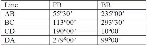 Download GTU Exam Papers of BCE Winter 2018   Basic Civil Engineering GTU Exam Papers 3110004 PDF 2019