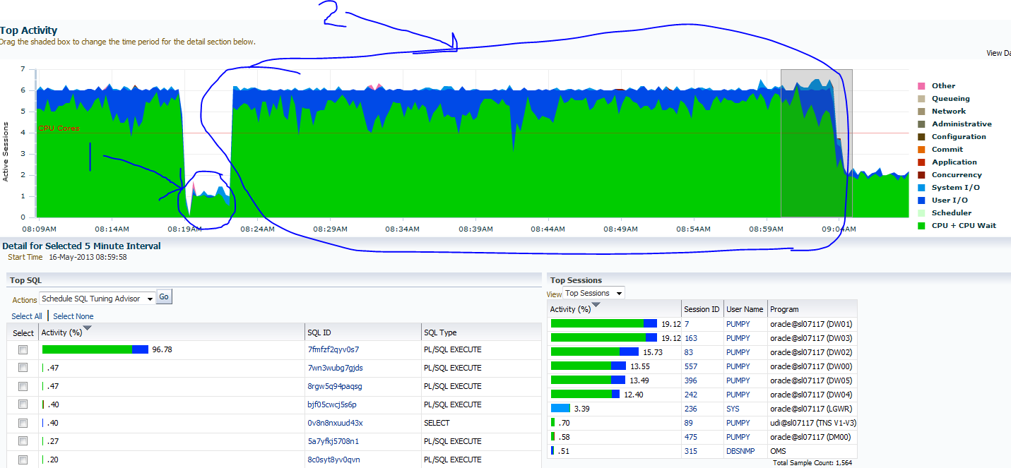 cloud blog: What happens during a parallel datapump import?