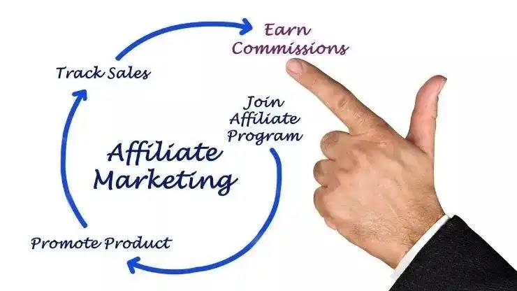 Affiliate Marketing MAKE MONEY BLOGGING