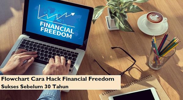 hack financial freedom