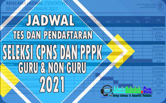 Jadwal Pendaftaran dan Tes PPPK dan ASN Tahun 2021