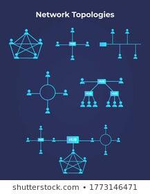 Jenis Topologi : jenis, topologi, Jenis-jenis, Topologi, Jaringan, Komputer, Smurf