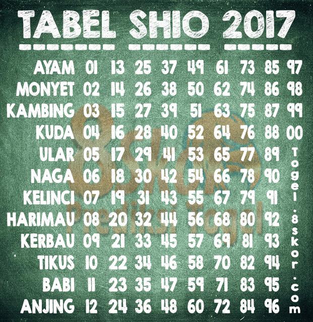 Perubahan Tabel Shio 2017 ke 2018 - Togel Online Jitu