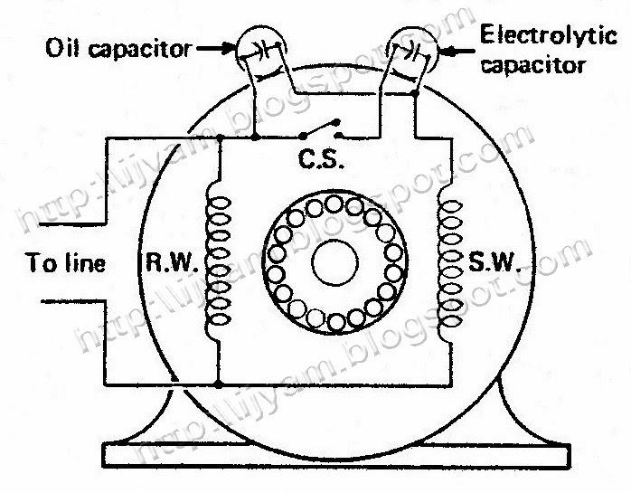 electric motor start capacitor wiring diagram 96 honda civic ac electrical control circuit schematic of two value figure 4 a run using capacitors