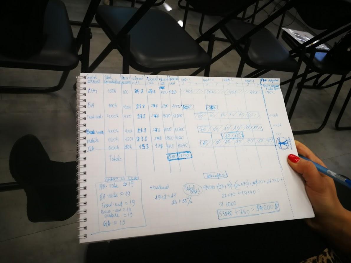 Расчет стоимости проекта на курсе PreSale в AdvanceIT