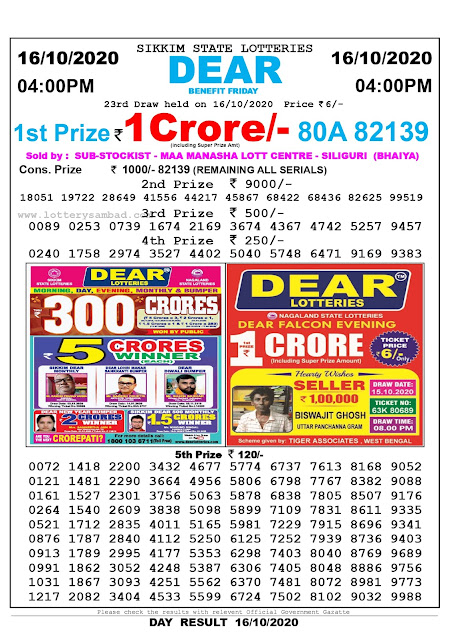Sikkim State Lottery Result 16-10-2020, Sambad Lottery, Lottery Sambad Result 4 pm, Lottery Sambad Today Result 4 00 pm, Lottery Sambad Old Result