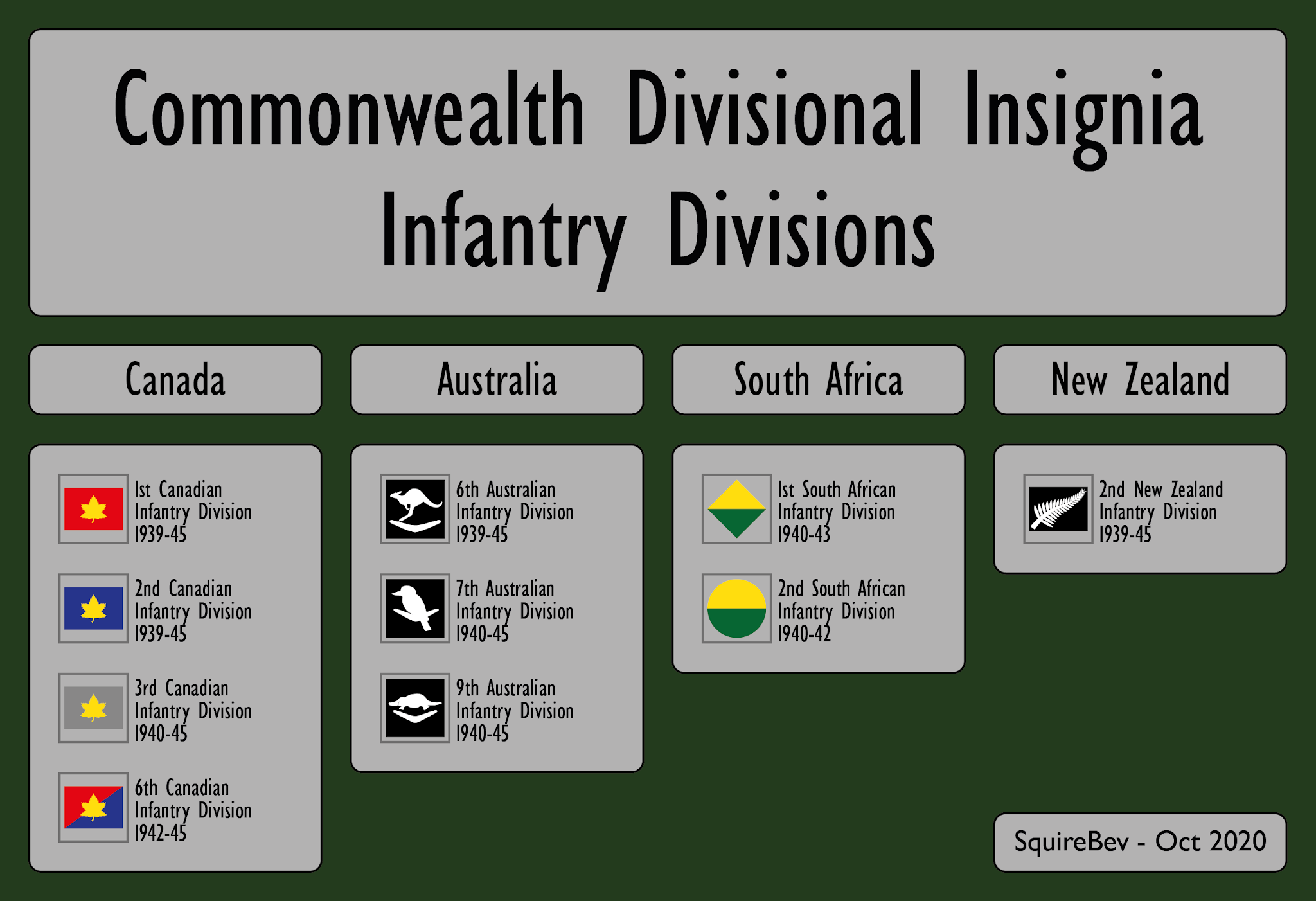 UK+-+Division+Insignia+-+Commonwealth+an