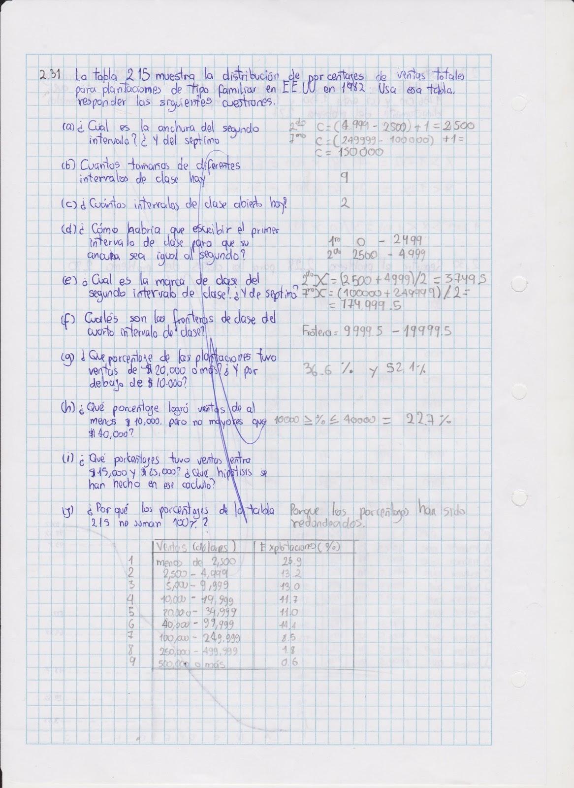 Mi estudio de ingeniería : Problemas suplementarios capitulo 2 ...