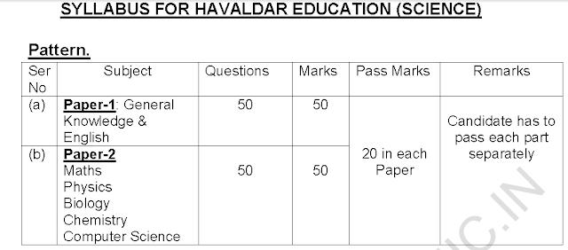 SYLLABUS FOR HAVALDAR EDUCATION (SCIENCE)