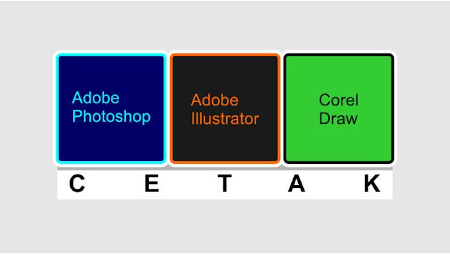 Software Desain Grafis Untuk Percetakan