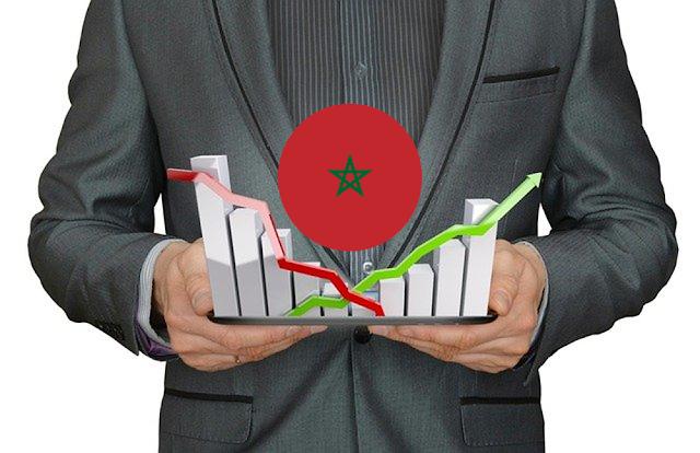 كل ما ستحتاجه لبدء تداول الفوركس في المغرب