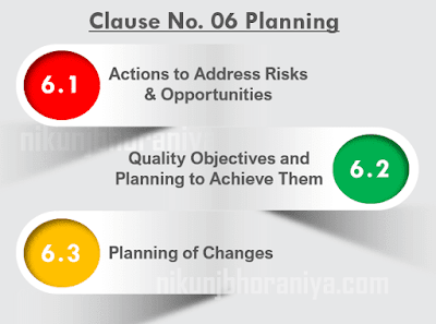 Clause No 06 Planning