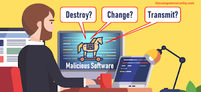 Computer security threats and solutions-trojan-horse
