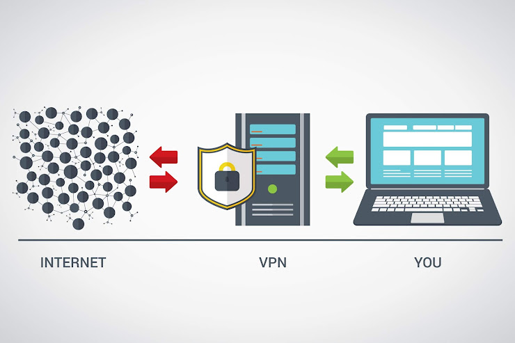 Cómo las empresas pueden aprovechar las VPN