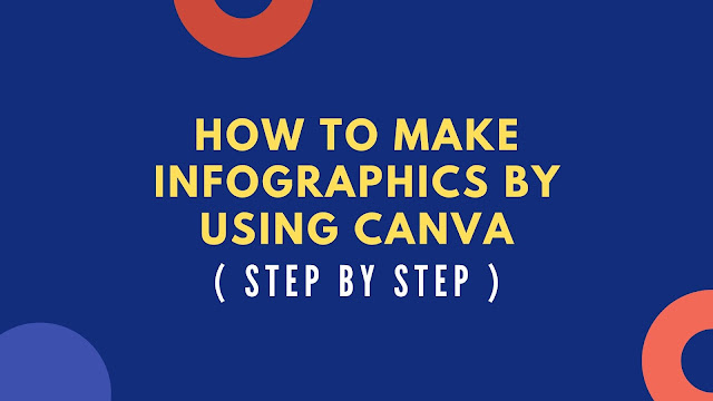 what is canva and how to make infographics