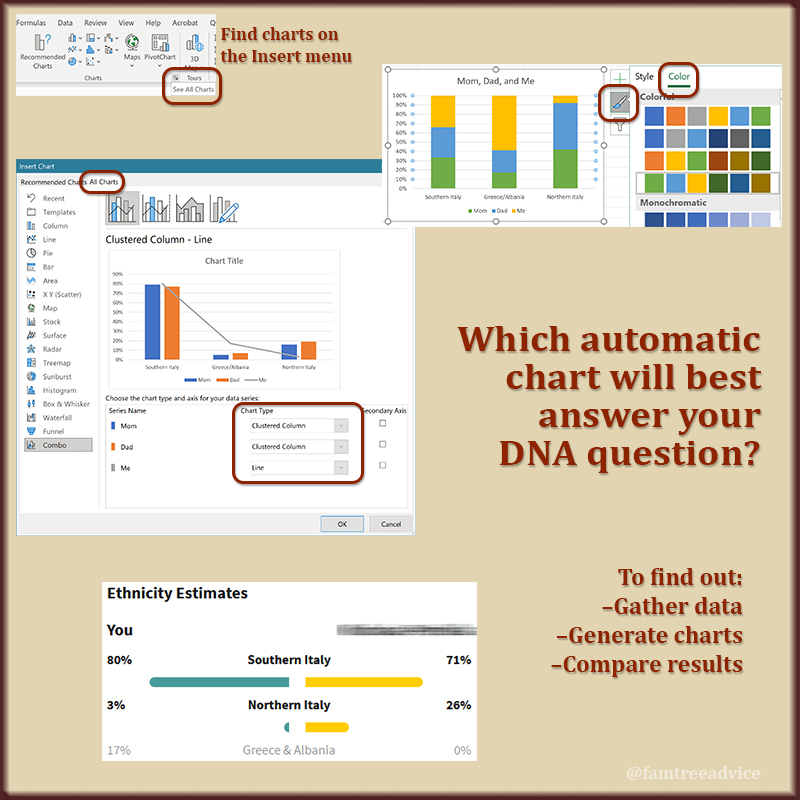 You can easily compare your DNA to that of one or many DNA matches. Which questions do you want to answer?