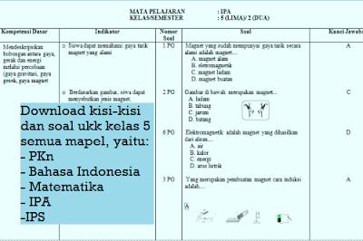 Berikut adalah kisi kisi dan soal UKK atau UAS genap kelas 5 semester 2
