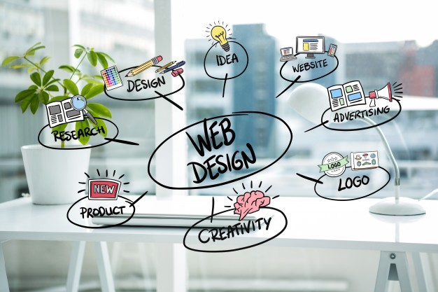 HOW TO BE A GOOD WEB DESIGNER