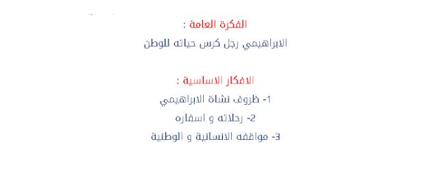 تحضير فهم المنطوق محمد البشير الابراهيمير