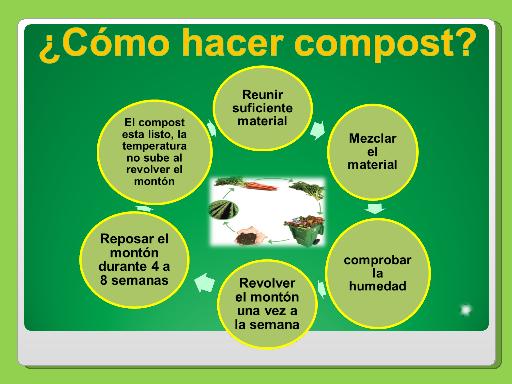 T cnica compostaje - Hacer abono organico ...