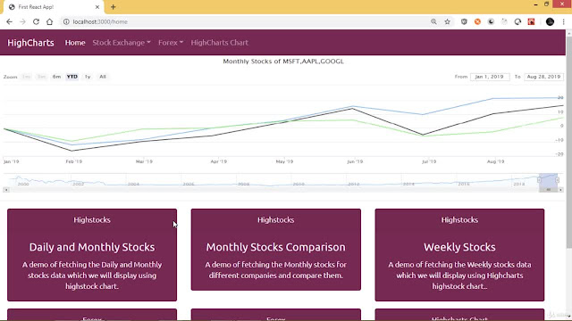 Finance Market Stocks and Currency Visualization in React JS