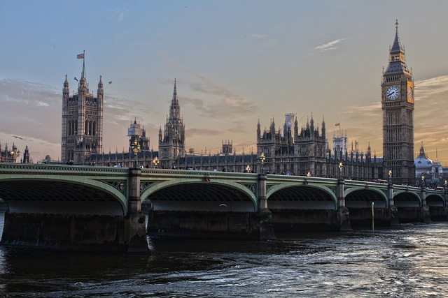 Best Places To Travel In London