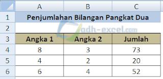 Penjumlahan Bilangan Pangkat Dua Dalam Excel