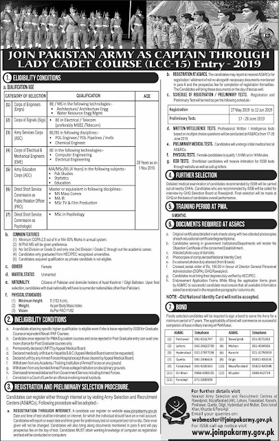 Join Pakistan Army As Captain 2019 Through LCC-15 | 800+ Vacancies by www.joinpakarmy.gov.pk