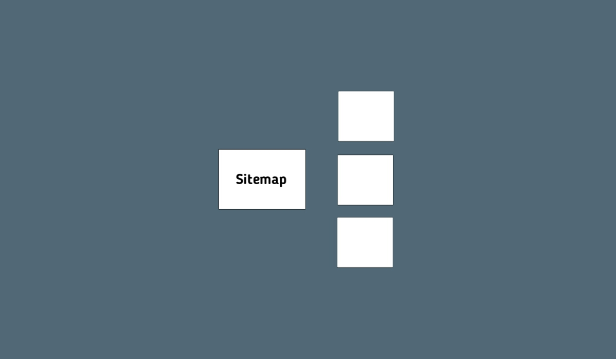 Sitemap seo friendly