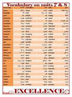 مراجعة لغة إنجليزية للصف الثاني الاعدادي الترم الثاني