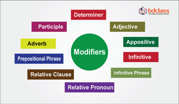 modifiers-for-hsc