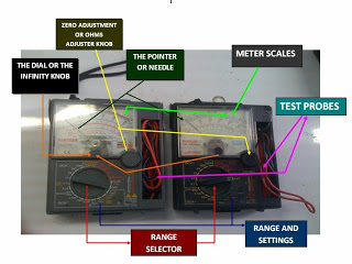 Parts of voltage ohmmeter