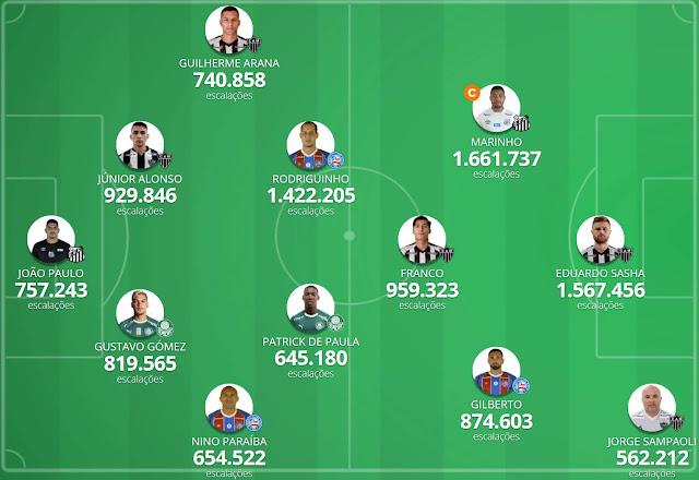 Seleção da Galera 10ª rodada - Cartola FC 2020