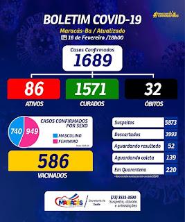 Maracás registra 32º óbito em decorrência da Covid-19