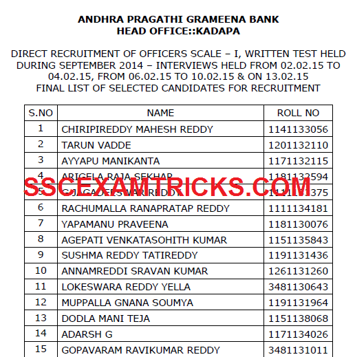 APG BANK 2015 FINAL RESULT