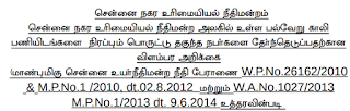 Chennai Civil Court Office Assistant Old Question Papers & Notification 2017