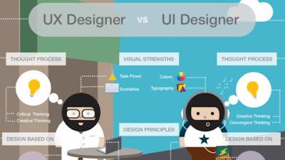 Perbedaan Antara UI Designer dan UX Designer Lengkap Dengan Contohnya
