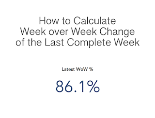 Tableau Tip Tuesday: How to Calculate Week over Week