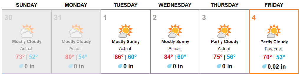 First week of June weather forecast 2021
