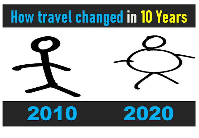 In travelling, since 2010 there has been a lot changed compared to 2020